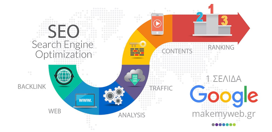 SEO - προώθηση ιστοσελίδων, τεχνικές προώθησης ιστοσελίδας, προώθηση ιστοσελίδας στην πρωτη σελιδα της Google, seo infographics