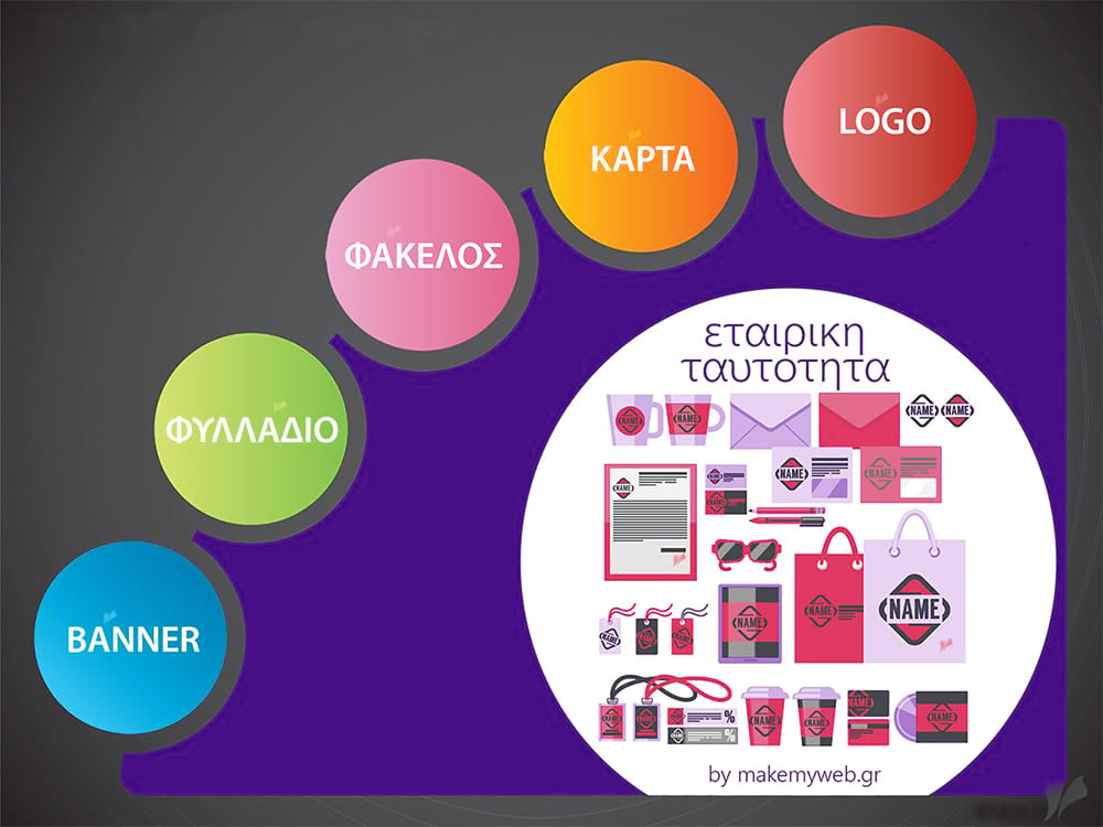 sxediasmos etairikis taftotitas logotypa kartes fylladia makemyweb